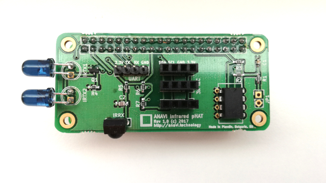 ANAVI Technology - Certified Open Source Hardware IoT